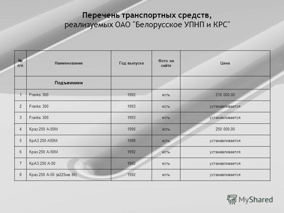 Перечень транспортных средств, реализуемых ОАО