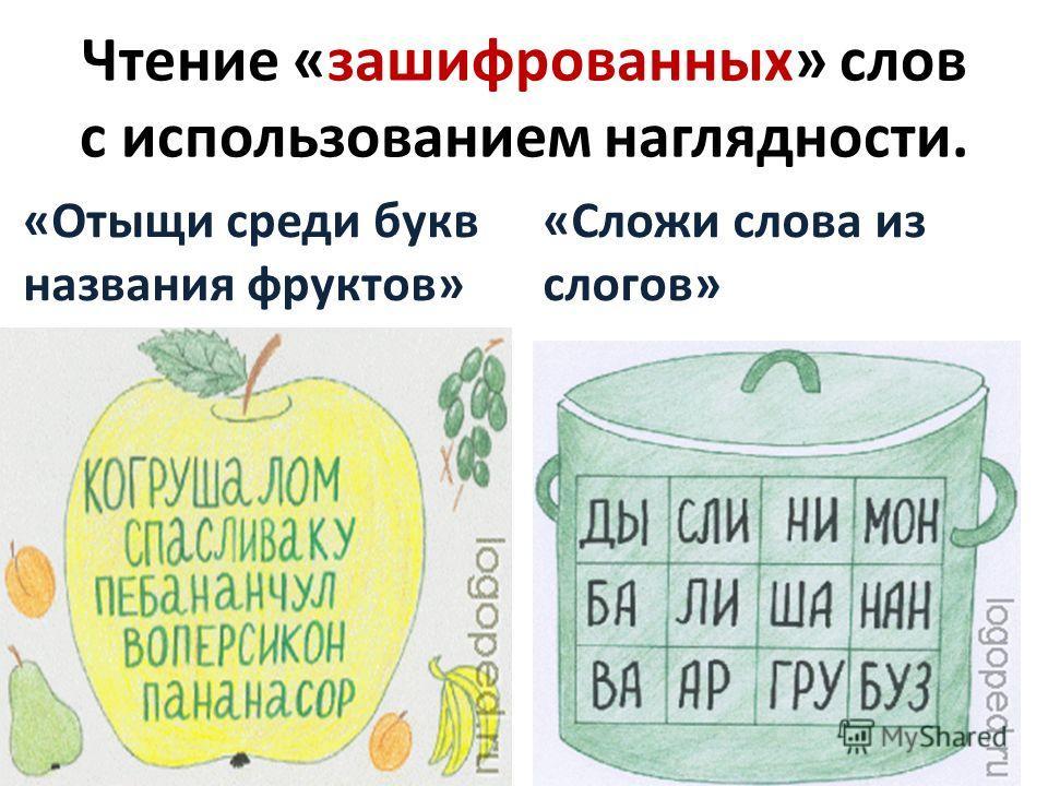 Чтение «зашифрованных» слов с использованием наглядности. «Отыщи среди букв названия фруктов» «Сложи слова из слогов»