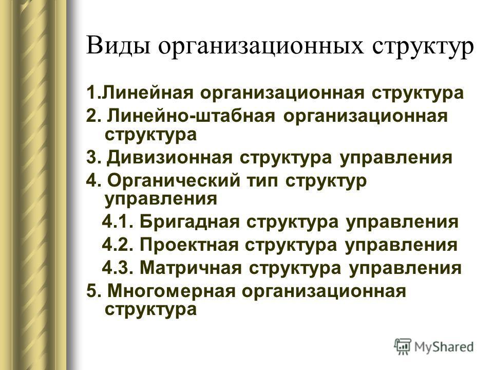 Виды организационных структур 1.Линейная организационная структура 2. Линейно-штабная организационная структура 3. Дивизионная структура управления 4. Органический тип структур управления 4.1. Бригадная структура управления 4.2. Проектная структура у