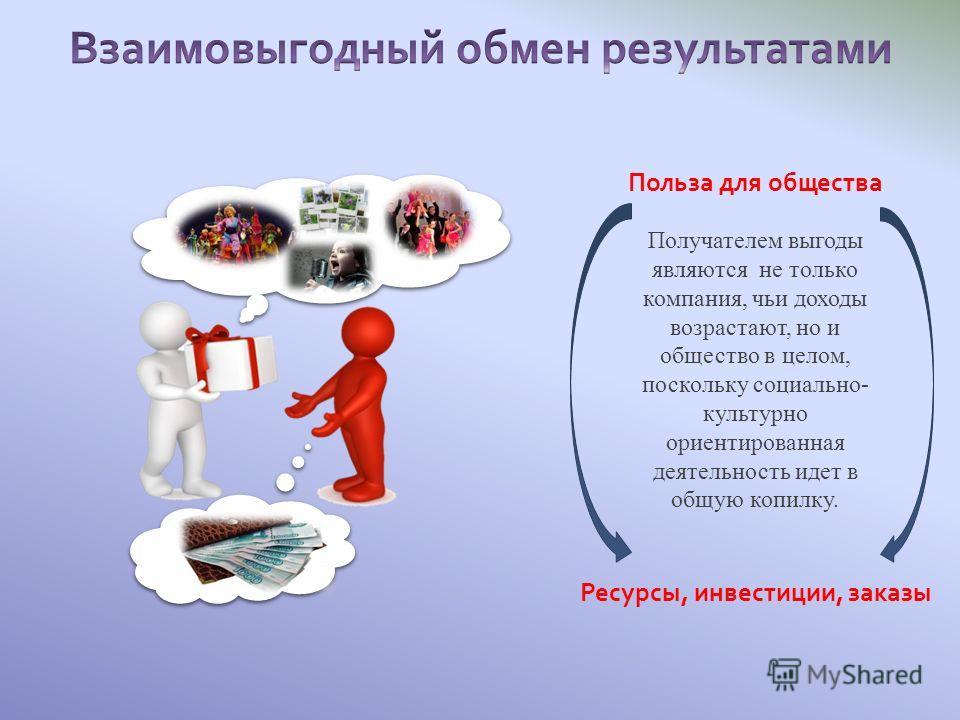 Польза для общества Ресурсы, инвестиции, заказы Получателем выгоды являются не только компания, чьи доходы возрастают, но и общество в целом, поскольку социально- культурно ориентированная деятельность идет в общую копилку.