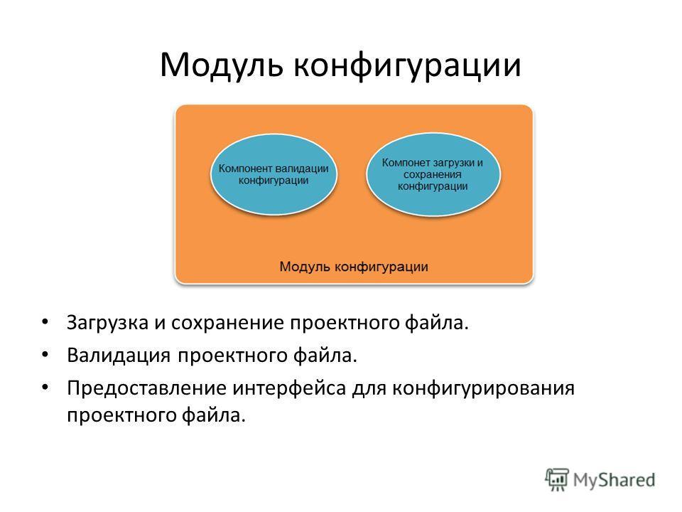 Модуль конфигурации Загрузка и сохранение проектного файла. Валидация проектного файла. Предоставление интерфейса для конфигурирования проектного файла.