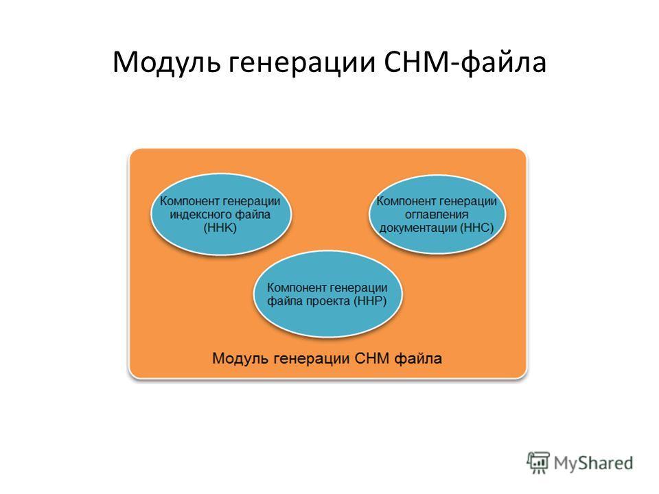 Модуль генерации CHM-файла
