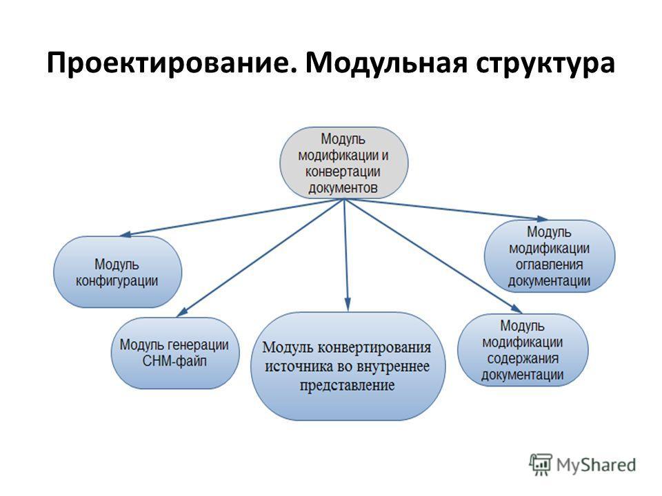 Проектирование. Модульная структура
