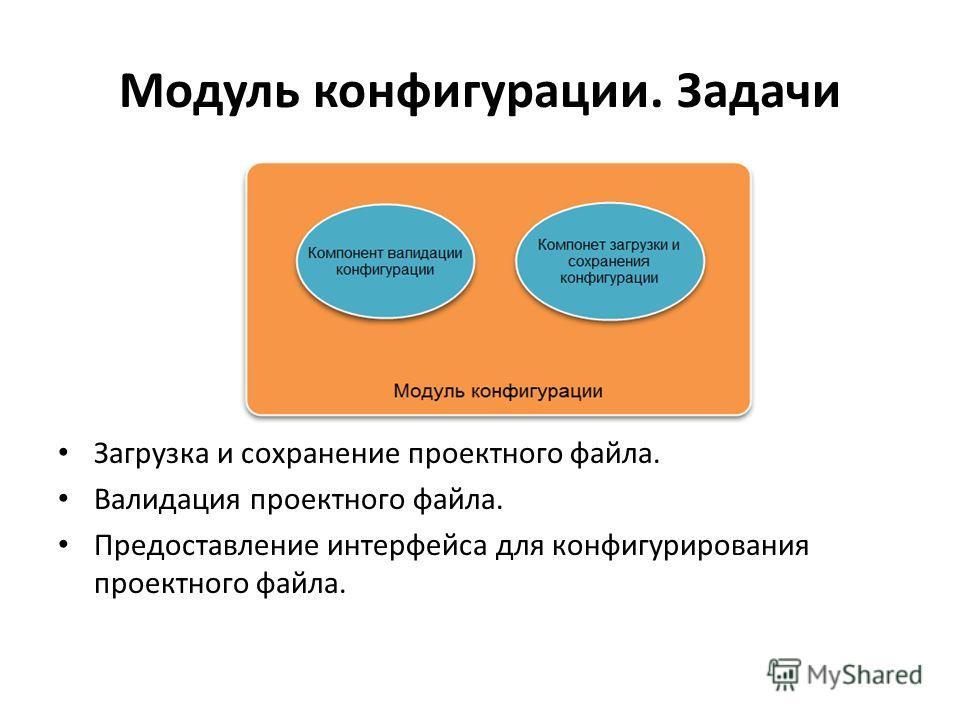 Модуль конфигурации. Задачи Загрузка и сохранение проектного файла. Валидация проектного файла. Предоставление интерфейса для конфигурирования проектного файла.