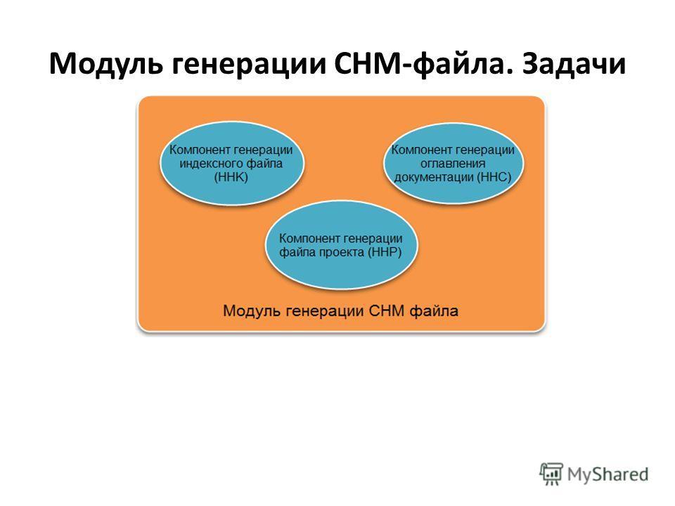 Модуль генерации CHM-файла. Задачи