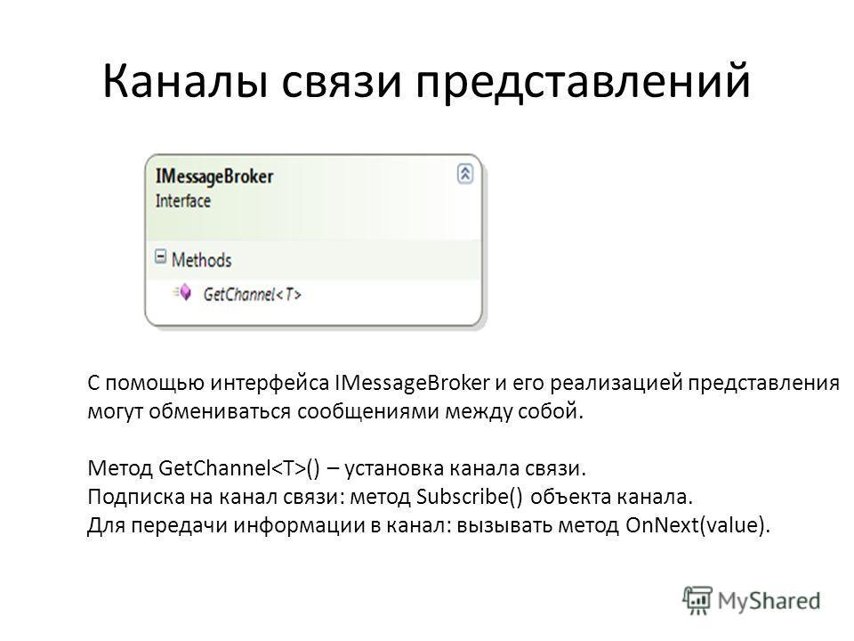 Каналы связи представлений С помощью интерфейса IMessageBroker и его реализацией представления могут обмениваться сообщениями между собой. Метод GetChannel () – установка канала связи. Подписка на канал связи: метод Subscribe() объекта канала. Для пе
