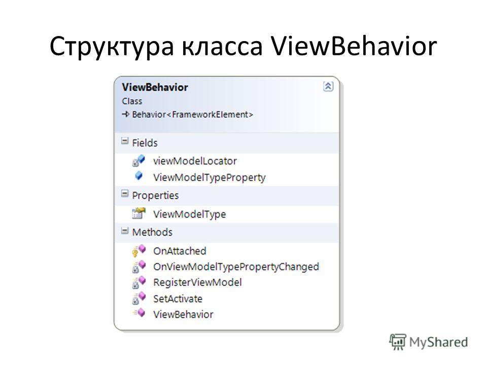 Структура класса ViewBehavior