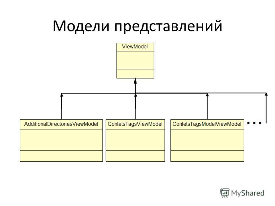 Модели представлений