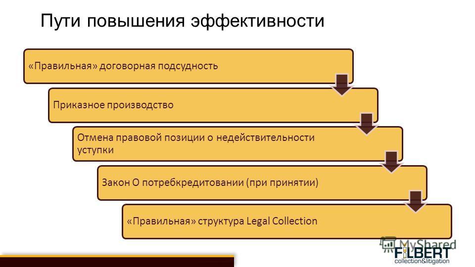 Пути повышения эффективности «Правильная» договорная подсудностьПриказное производство Отмена правовой позиции о недействительности уступки Закон О потребкредитовании (при принятии)«Правильная» структура Legal Collection