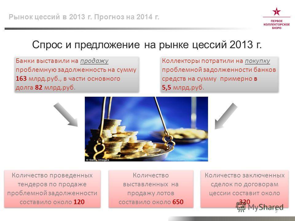 Рынок цессий в 2013 г. Прогноз на 2014 г. Банки выставили на продажу проблемную задолженность на сумму 163 млрд.руб., в части основного долга 82 млрд.руб. Спрос и предложение на рынке цессий 2013 г. Коллекторы потратили на покупку проблемной задолжен
