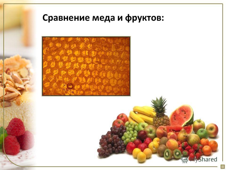Сравнение меда и фруктов: