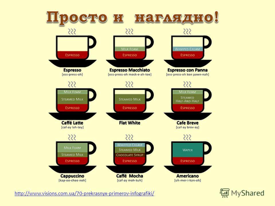 http://www.visions.com.ua/70-prekrasnyx-primerov-infografiki/