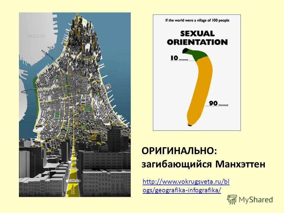 http://www.vokrugsveta.ru/bl ogs/geografika-infografika/ ОРИГИНАЛЬНО: загибающийся Манхэттен