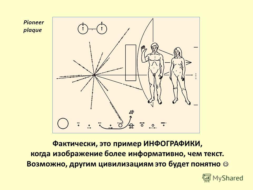 Фактически, это пример ИНФОГРАФИКИ, когда изображение более информативно, чем текст. Возможно, другим цивилизациям это будет понятно Pioneer plaque