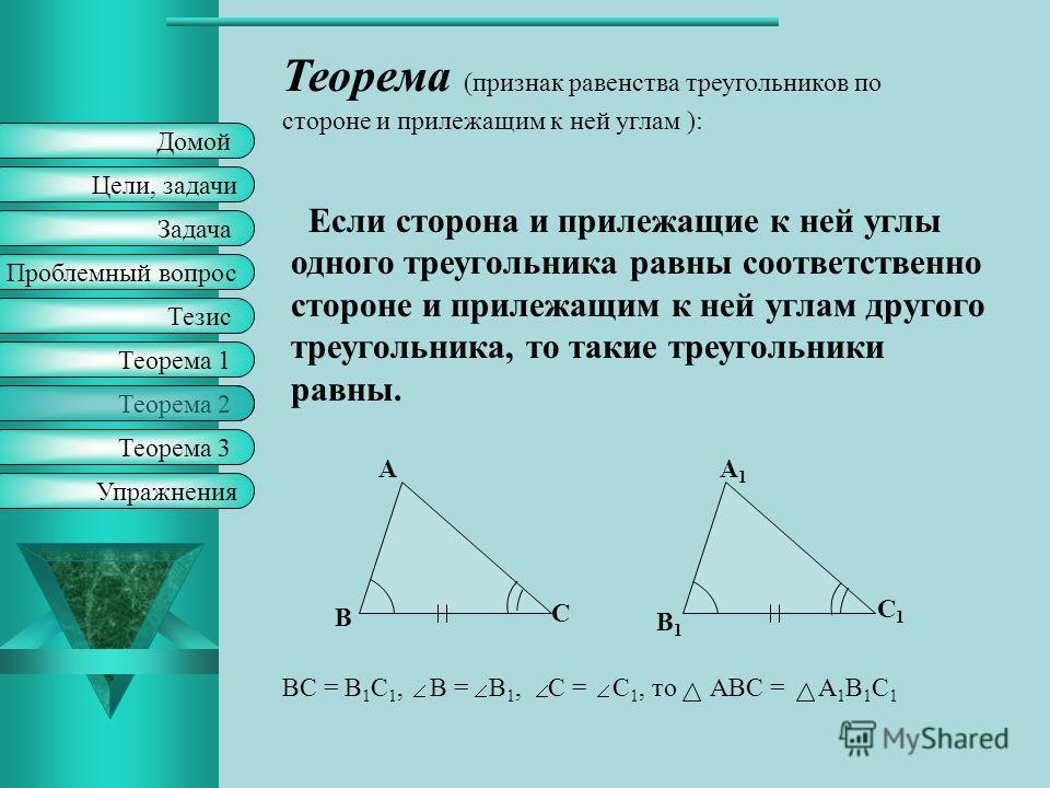 Домой Цели, задачи Задача Тезис Проблемный вопрос Теорема 1 Упражнения Теорема 2 Теорема 3 Теорема (признак равенства треугольников по двум сторонам и углу между ними ): Если две стороны и угол между ними одного треугольника равны соответственно двум
