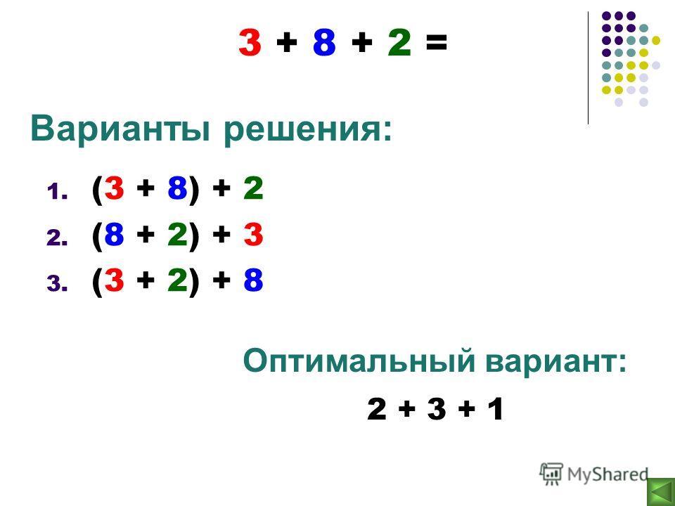 Варианты решения: 1. (3 + 8) + 2 2. (8 + 2) + 3 3. (3 + 2) + 8 Оптимальный вариант: 3 + 8 + 2 = 2 + 3 + 1