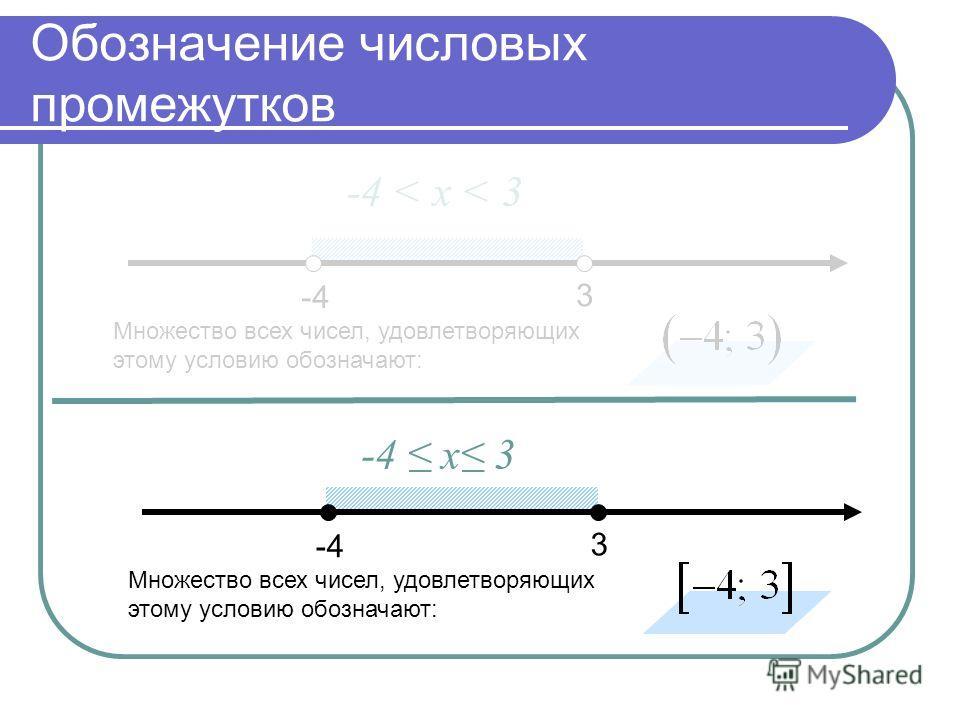 Обозначение числовых промежутков -4 3 -4 < х < 3 Множество всех чисел, удовлетворяющих этому условию обозначают: -4 3 -4 х 3 Множество всех чисел, удовлетворяющих этому условию обозначают: