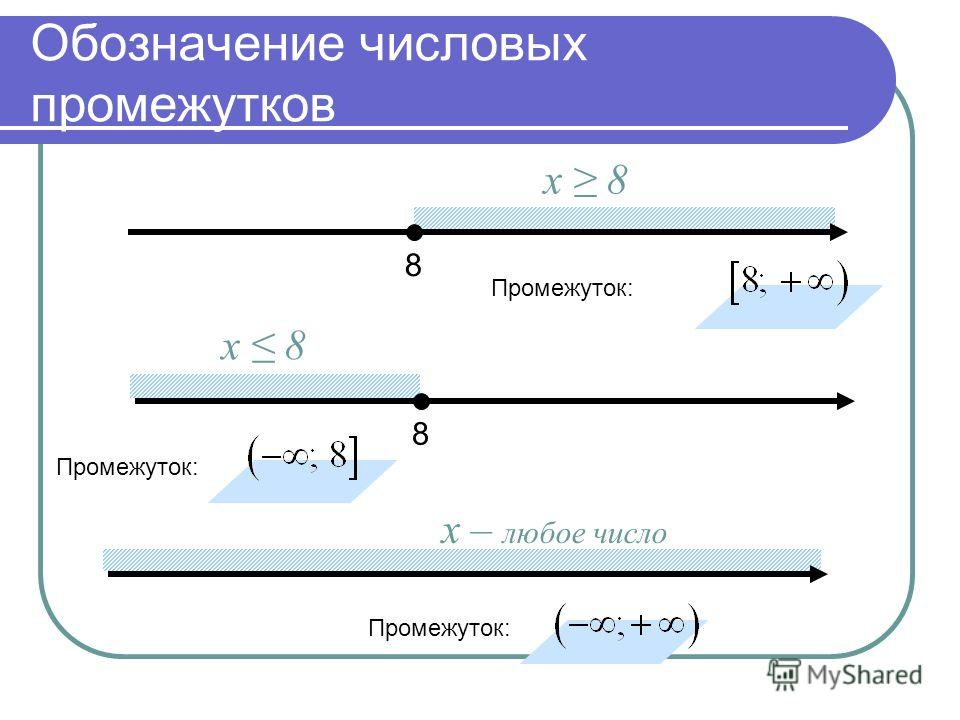 Обозначение числовых промежутков 8 х 8 Промежуток: 8 х 8 х – любое число Промежуток: