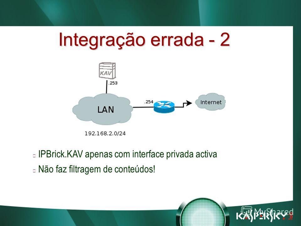Встреча в верхах: нам покоряются любые высоты! Integração errada - 2 IPBrick.KAV apenas com interface privada activa Não faz filtragem de conteúdos!