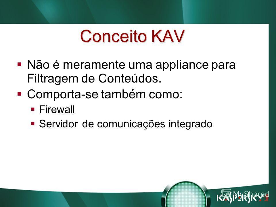 Встреча в верхах: нам покоряются любые высоты! Conceito KAV Não é meramente uma appliance para Filtragem de Conteúdos. Comporta-se também como: Firewall Servidor de comunicações integrado