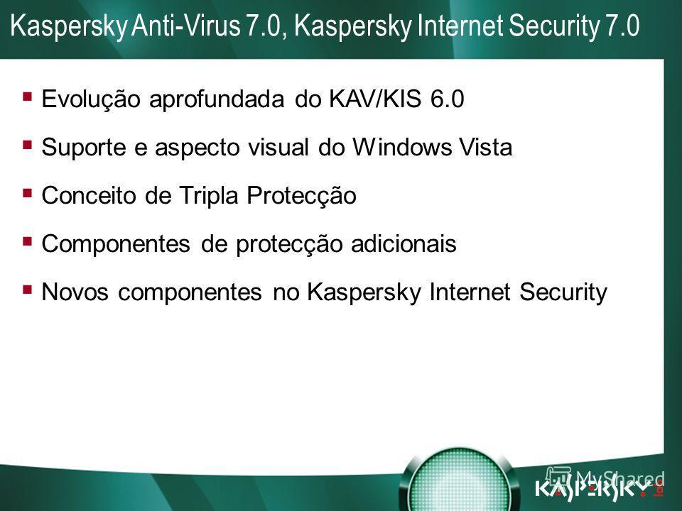 Встреча в верхах: нам покоряются любые высоты! Kaspersky Anti-Virus 7.0, Kaspersky Internet Security 7.0 Evolução aprofundada do KAV/KIS 6.0 Suporte e aspecto visual do Windows Vista Conceito de Tripla Protecção Componentes de protecção adicionais No