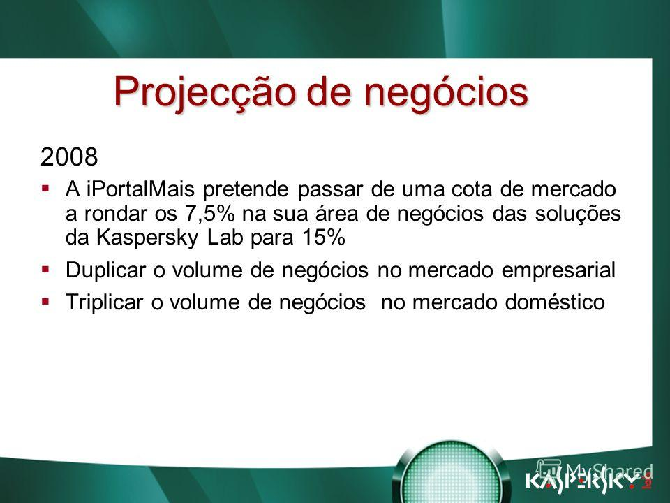 Встреча в верхах: нам покоряются любые высоты! Projecção de negócios 2008 A iPortalMais pretende passar de uma cota de mercado a rondar os 7,5% na sua área de negócios das soluções da Kaspersky Lab para 15% Duplicar o volume de negócios no mercado em