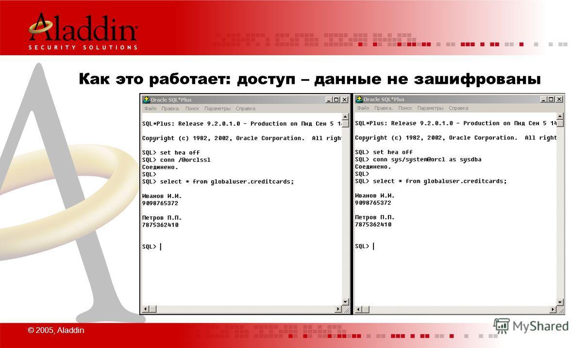 © 2005, Aladdin Как это работает: доступ – данные не зашифрованы