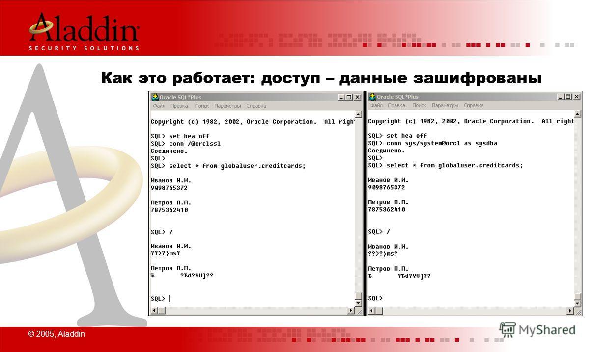 © 2005, Aladdin Как это работает: доступ – данные зашифрованы