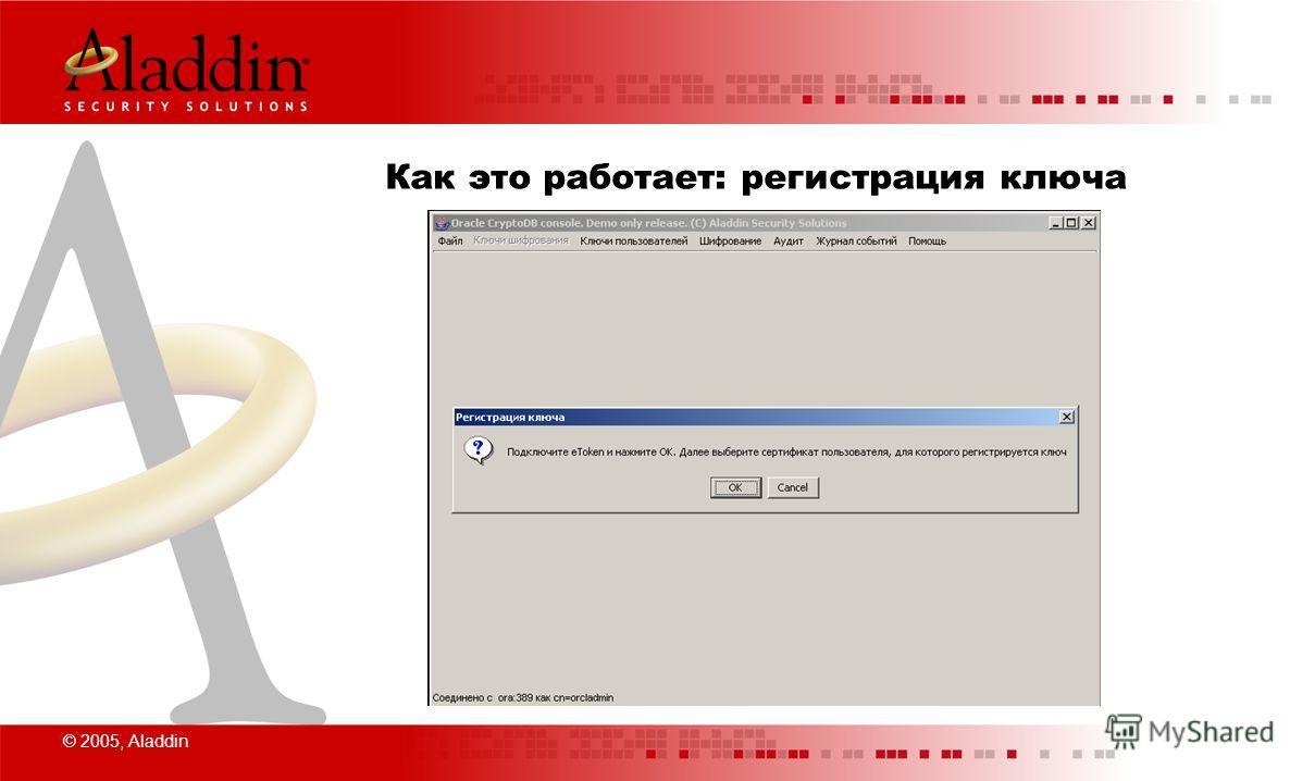 © 2005, Aladdin Как это работает: регистрация ключа