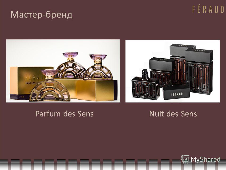 Мастер-бренд Parfum des SensNuit des Sens