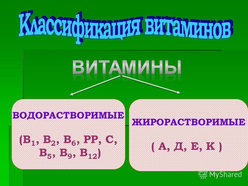 ВОДОРАСТВОРИМЫЕ (В 1, В 2, В 6, РР, С, В 5, В 9, В 12 ) ЖИРОРАСТВОРИМЫЕ ( А, Д, Е, К )
