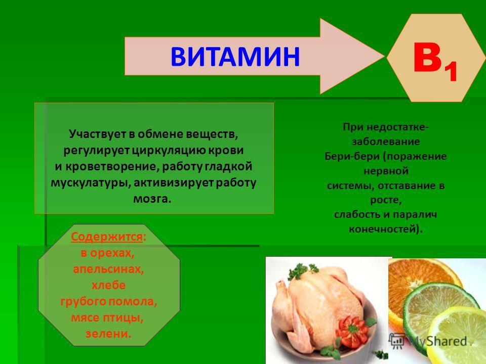 ВИТАМИН B1B1 При недостатке- заболевание Бери-бери (поражение нервной системы, отставание в росте, слабость и паралич конечностей). Участвует в обмене веществ, регулирует циркуляцию крови и кроветворение, работу гладкой мускулатуры, активизирует рабо