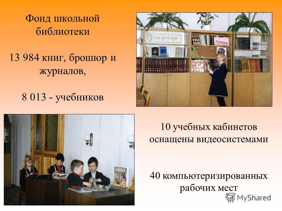 Фонд школьной библиотеки 13 984 книг, брошюр и журналов, 8 013 - учебников 10 учебных кабинетов оснащены видеосистемами 40 компьютеризированных рабочих мест