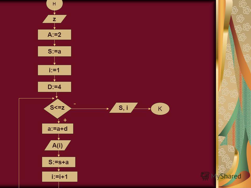н z А:=2 S:=a i:=1 D:=4 S