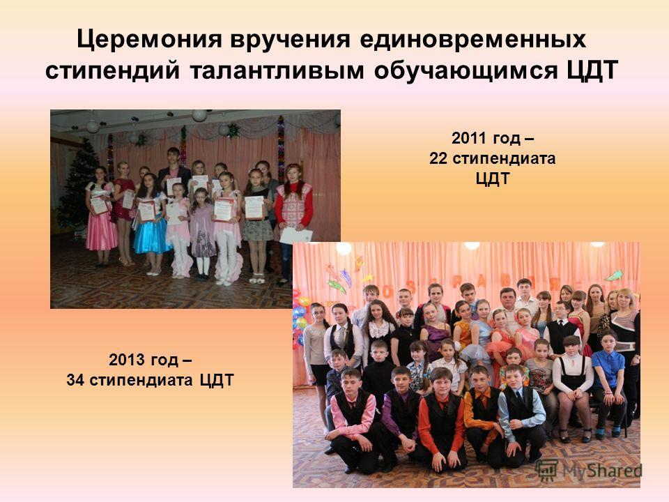 Церемония вручения единовременных стипендий талантливым обучающимся ЦДТ 2011 год – 22 стипендиата ЦДТ 2013 год – 34 стипендиата ЦДТ