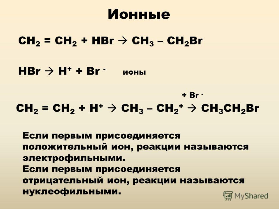 Ионные СН 2 = СН 2 + HBr CH 3 – CH 2 Br HBr H + + Br - ионы СН 2 = СН 2 + H + CH 3 – CH 2 + CH 3 CH 2 Br + Br - Если первым присоединяется положительный ион, реакции называются электрофильными. Если первым присоединяется отрицательный ион, реакции на