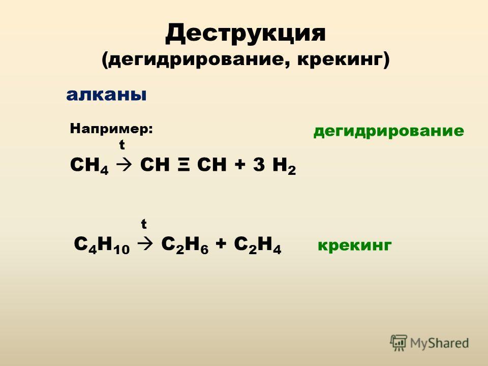 Деструкция (дегидрирование, крекинг) алканы Например: t СH 4 CH Ξ CH + 3 H 2 дегидрирование t С 4 H 10 C 2 H 6 + С 2 H 4 крекинг