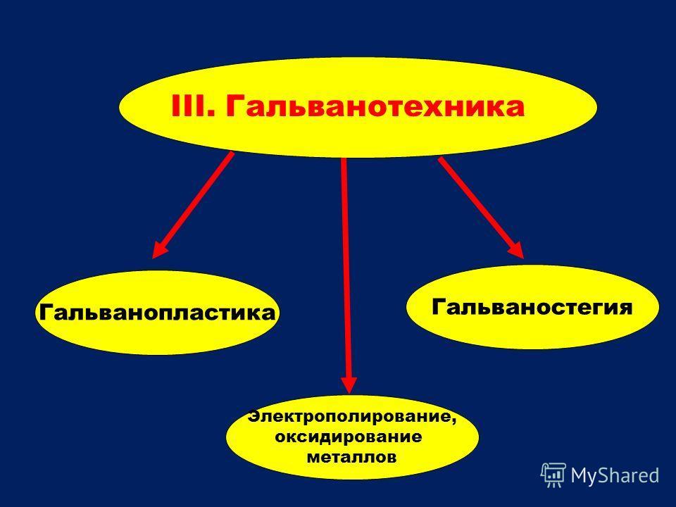 Гальванопластика III. Гальванотехника Гальваностегия Электрополирование, оксидирование металлов