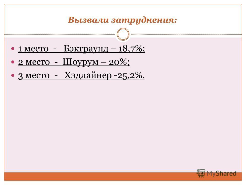Вызвали затруднения: 1 место - Бэкграунд – 18,7%; 2 место - Шоурум – 20%; 3 место - Хэдлайнер -25,2%.