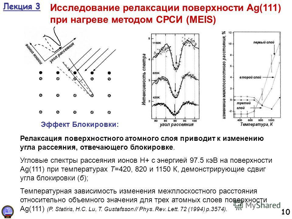 10 Лекция 3 Исследование релаксации поверхности Ag(111) при нагреве методом СРСИ (MEIS) Эффект Блокировки: Релаксация поверхностного атомного слоя приводит к изменению угла рассеяния, отвечающего блокировке. Угловые спектры рассеяния ионов H+ с энерг