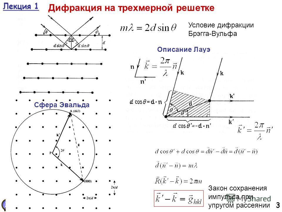 3 Лекция 1 Дифракция на трехмерной решетке Условие дифракции Брэгга-Вульфа Описание Лауэ Закон сохранения импульса при упругом рассеянии Сфера Эвальда