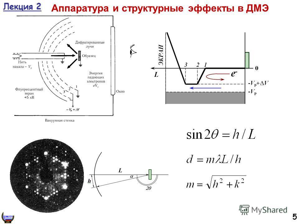 5 Лекция 2 Аппаратура и структурные эффекты в ДМЭ