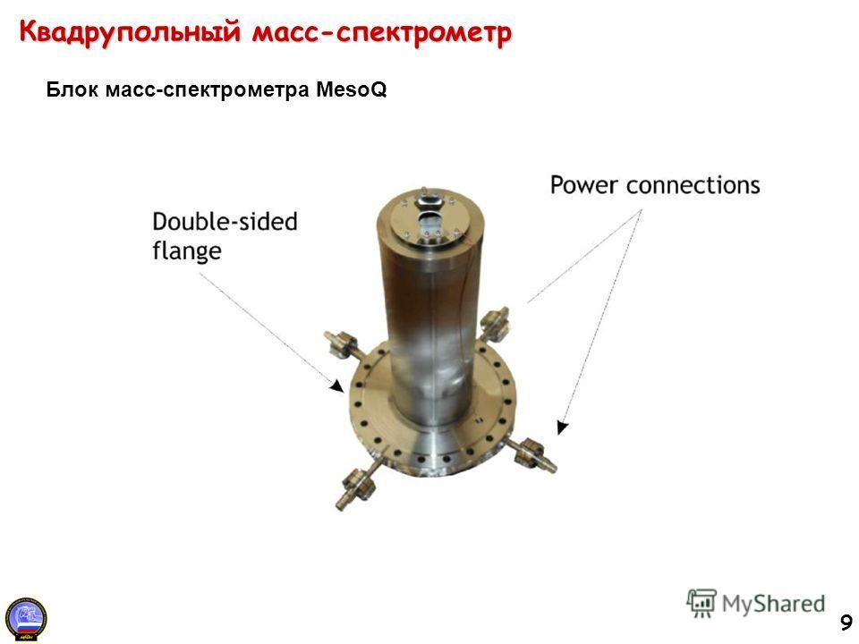 9 Квадрупольный масс-спектрометр Блок масс-спектрометра MesoQ