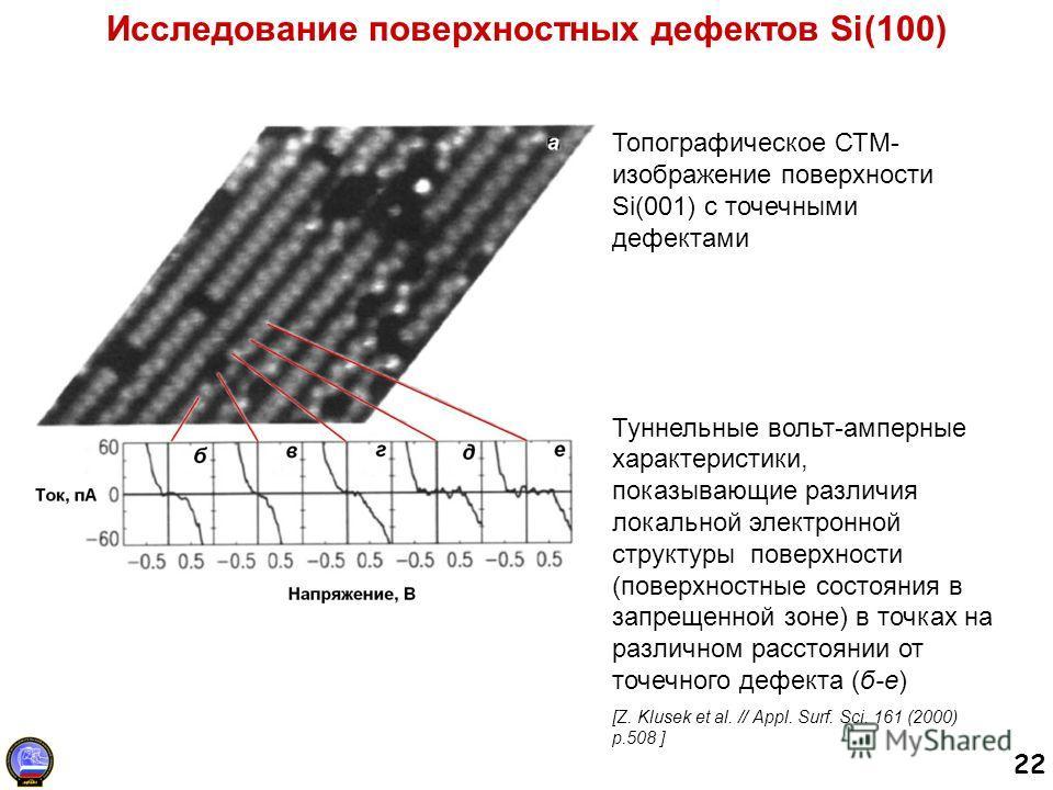 22 Исследование поверхностных дефектов Si(100) Топографическое СТМ- изображение поверхности Si(001) с точечными дефектами Туннельные вольт-амперные характеристики, показывающие различия локальной электронной структуры поверхности (поверхностные состо