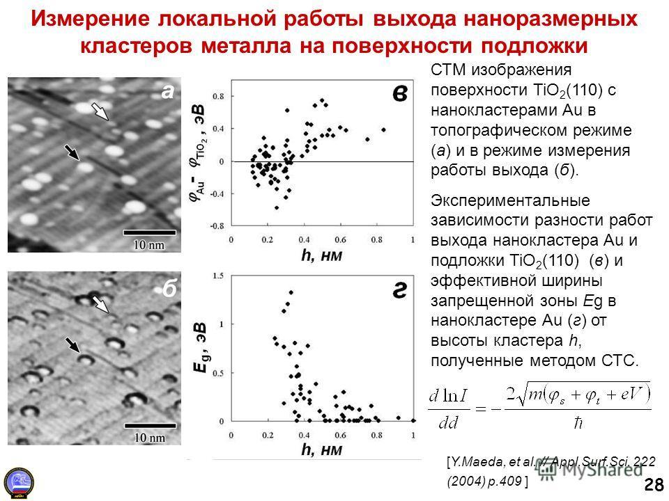 28 Измерение локальной работы выхода наноразмерных кластеров металла на поверхности подложки [Y.Maeda, et al. // Appl.Surf.Sci. 222 (2004) p.409 ] СТМ изображения поверхности TiO 2 (110) с нанокластерами Au в топографическом режиме (а) и в режиме изм