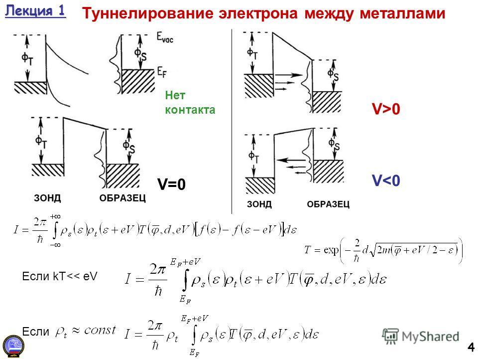 4 Лекция 1 Туннелирование электрона между металлами Если kT0 V