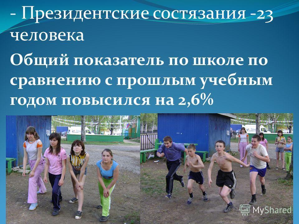 - Президентские состязания -23 человека Общий показатель по школе по сравнению с прошлым учебным годом повысился на 2,6%