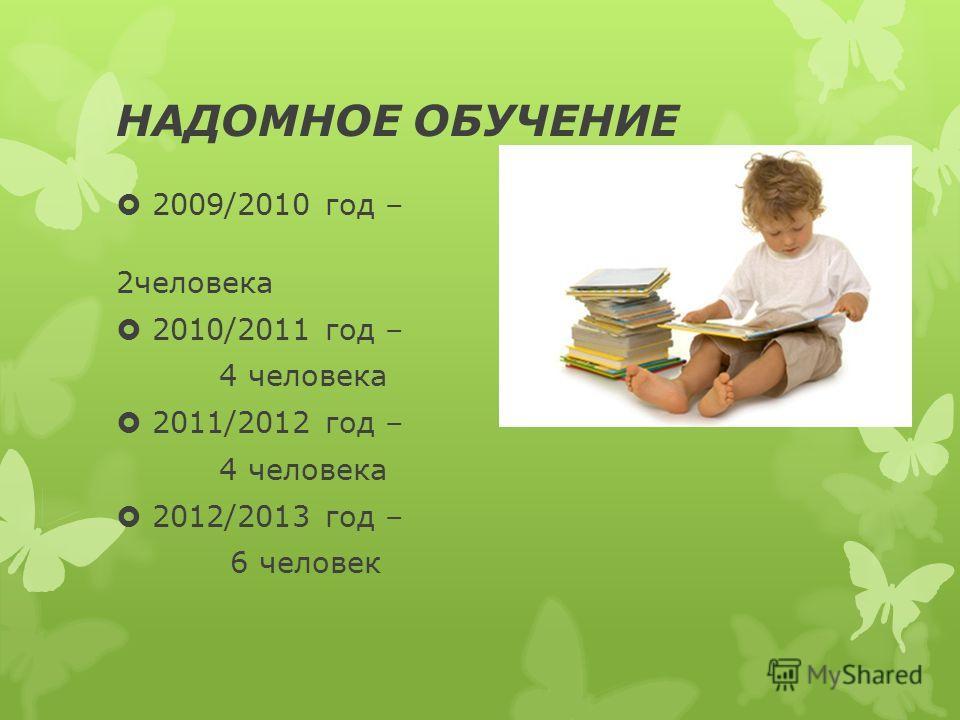 НАДОМНОЕ ОБУЧЕНИЕ 2009/2010 год – 2человека 2010/2011 год – 4 человека 2011/2012 год – 4 человека 2012/2013 год – 6 человек
