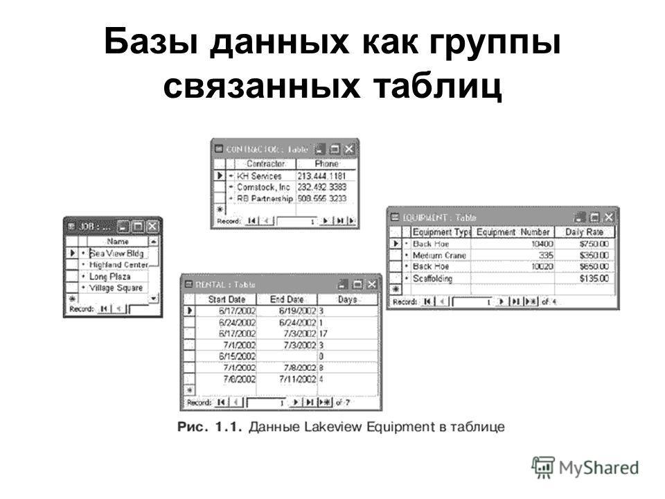 Базы данных как группы связанных таблиц