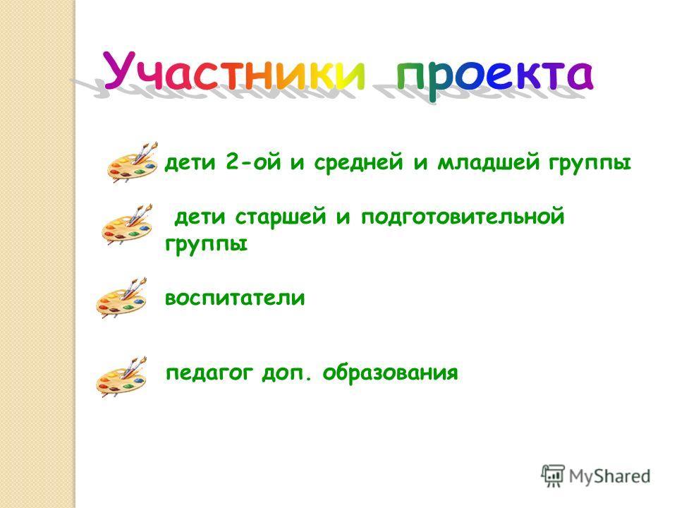 дети 2-ой и средней и младшей группы дети старшей и подготовительной группы воспитатели педагог доп. образования